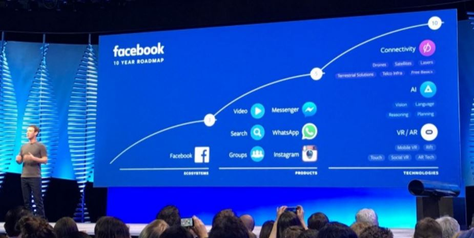 facebook roadmap3